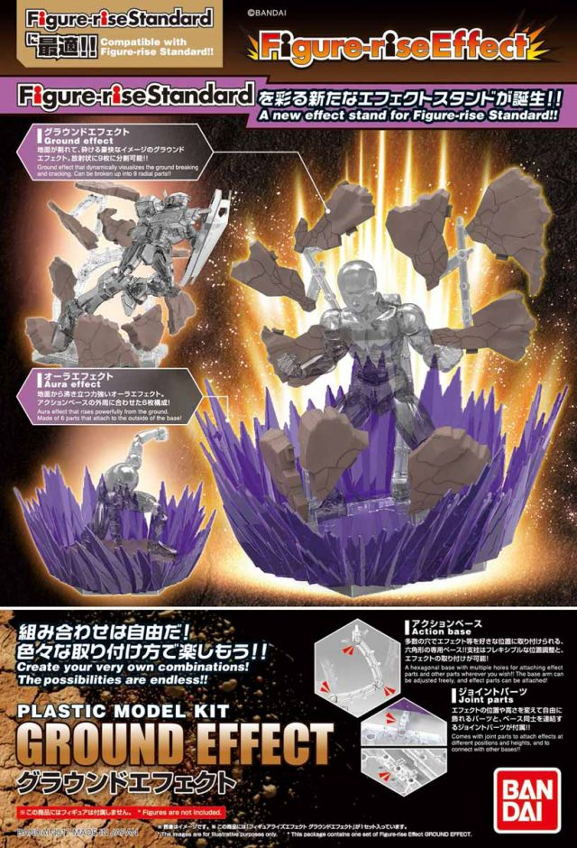 Figure-rise Effect: Ground Effect